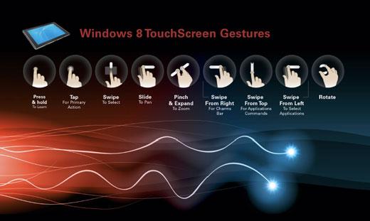 Драйвера Для Touchpad Dell